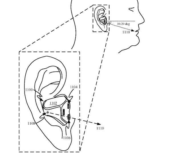 airpods brevetto