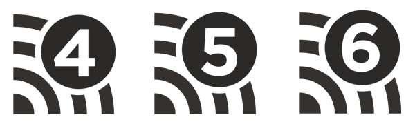 WiFi 4, Wifi 5 e Wifi 6