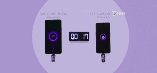 Xiaomi: caricatore 100 W, da 0 a 100 in 17 minuti