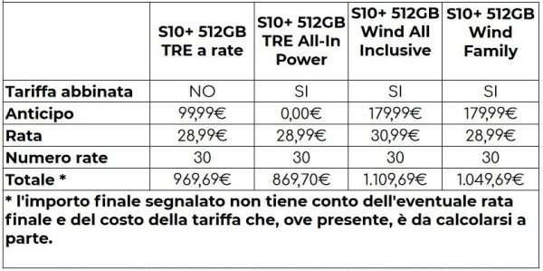 Galaxy S10+, 512 GB: le offerte degli operatori