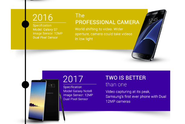 Galaxy S7 Galaxy Note 8