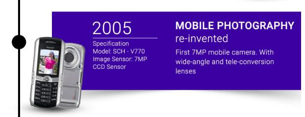 Samsung Fotocamera 7MP