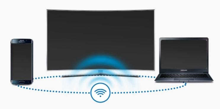 Smart View WiFI