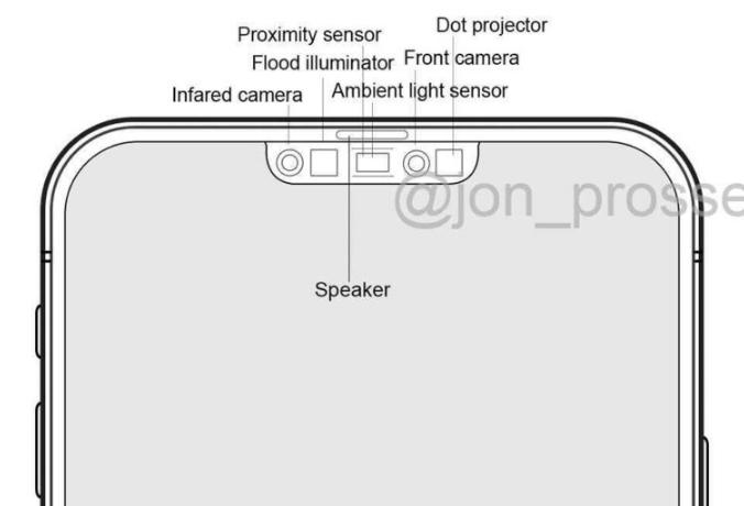 Notch iPhone 12