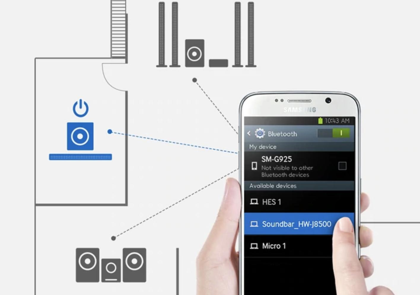 collegare soundbar: wifi, bluetooth, hdmi