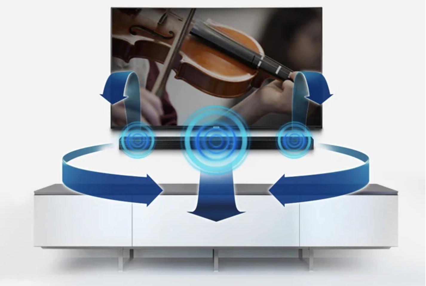 soundbar: come funziona