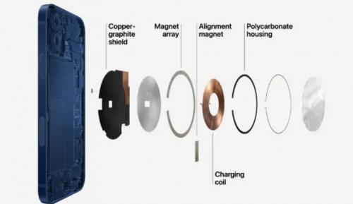 Come funziona la tecnologia MagSafe per iPhone