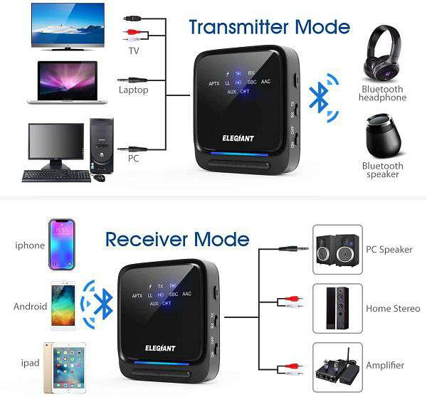 Trasmettitore Bluetooth Elegiant - 1