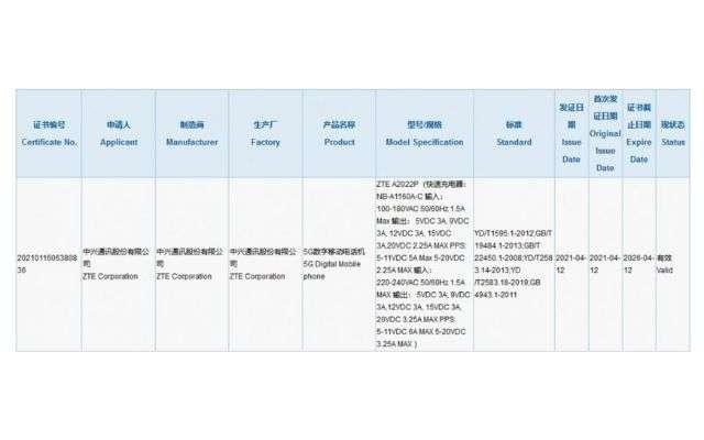 ZTE Axon 30 certificazione 3C