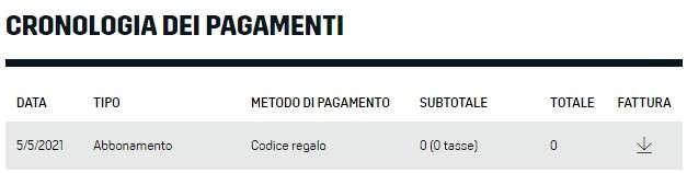 Accredito abbonamento DAZN