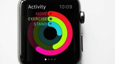 Apple Watch (attività)