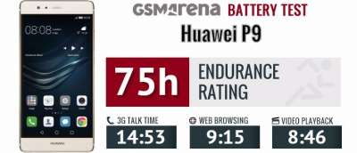 Huawei P9 Battery Test