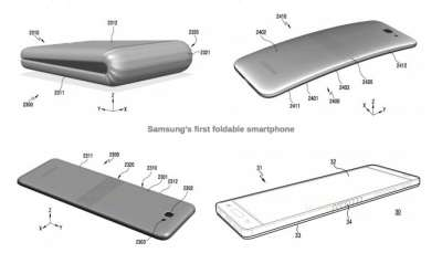 Il Samsung foldable