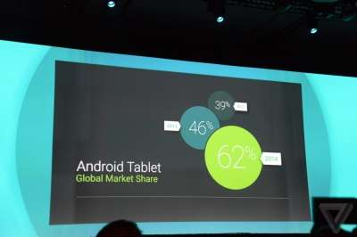 Microsoft Office per Android tablet
